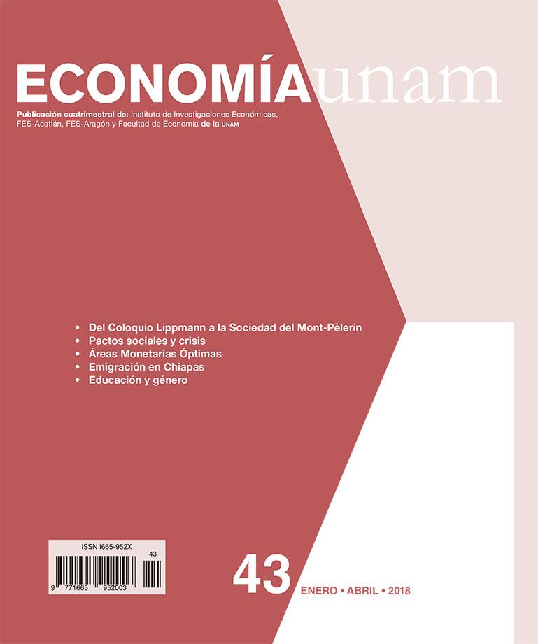 Revistas de la Facultad de Economía